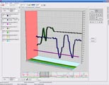 Вывод параметров с графиком 3D