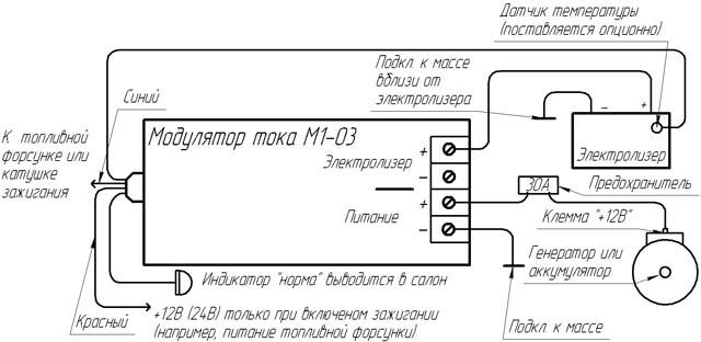 Описание модулятора тока M1-02