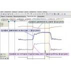 Diagnóstico del inyector de gas