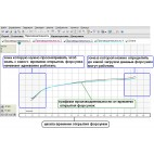 calibración del inyector de gas