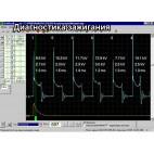 Stand diagnostic gas injectors + oscilloscope