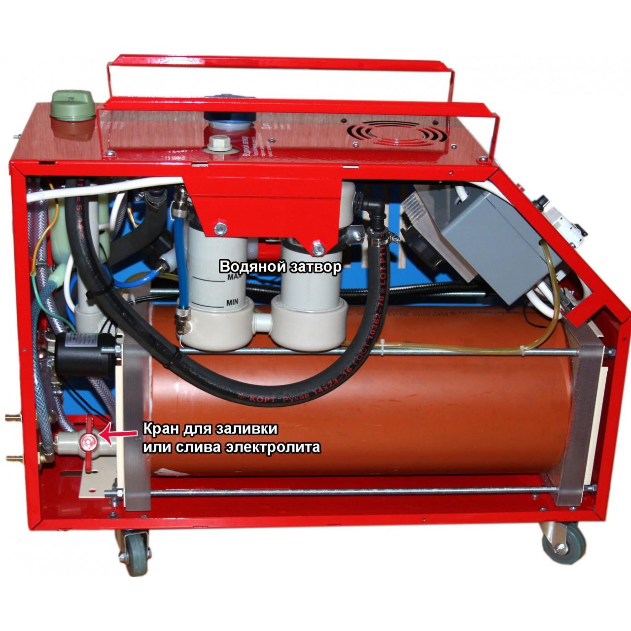 сам1 инструкция генератор водорода