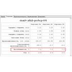 Parámetros del inyector de gas