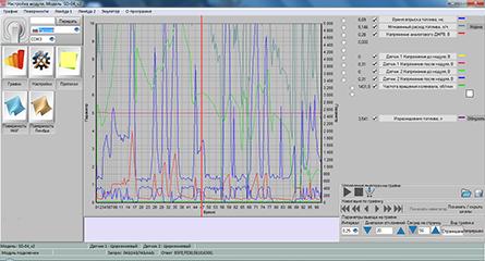 Software emulator MAF SK-04